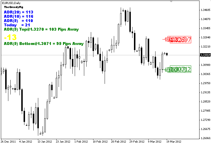 Mt4 floating forex charts