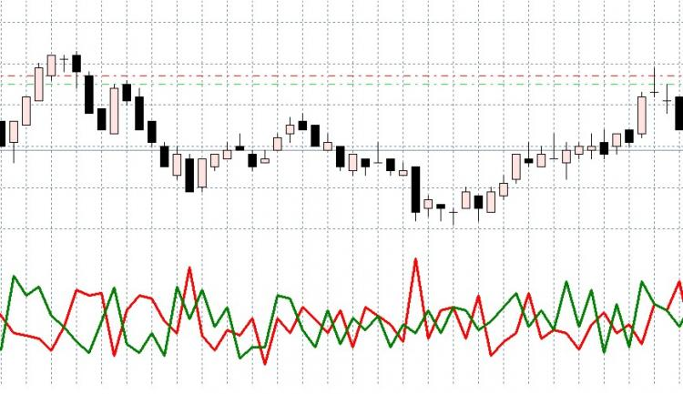 Indicatori volumi forex