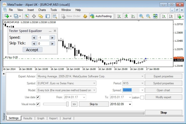 Forex tester indicator download