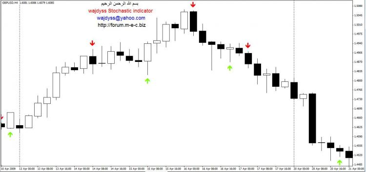 Historical data forex mt4
