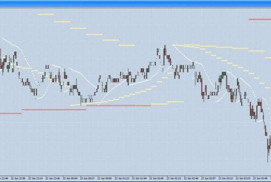 Mt4 Indicators Free Metatrader 4 Indicators Download Forex